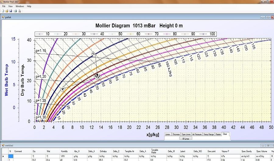Mollier Diagram Pro - modelling and simulation software